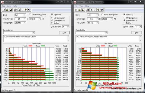Screenshot ATTO Disk Benchmark per Windows 7