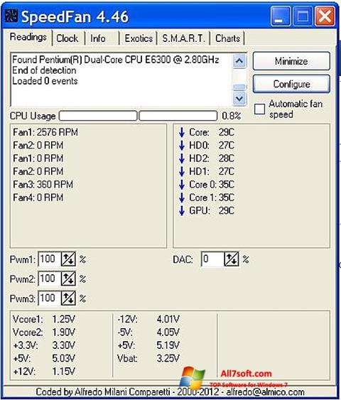 Screenshot SpeedFan per Windows 7