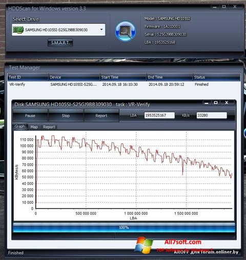 Screenshot HDDScan per Windows 7