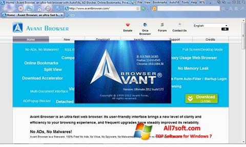 Screenshot Avant Browser per Windows 7