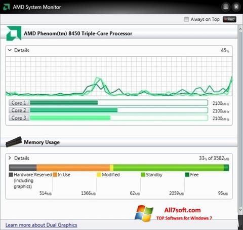 Screenshot AMD System Monitor per Windows 7