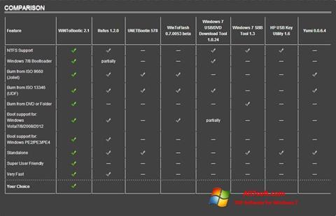 Screenshot WiNToBootic per Windows 7