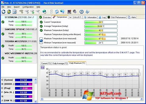 Screenshot HDD Temperature per Windows 7